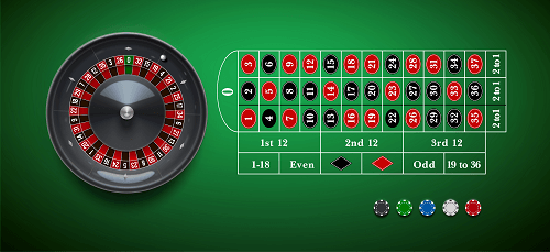 How to Play Roulette at a Casino