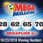US Mega Millions Jackpot Falls Short