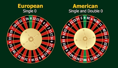 european-vs-american-wheel (1)