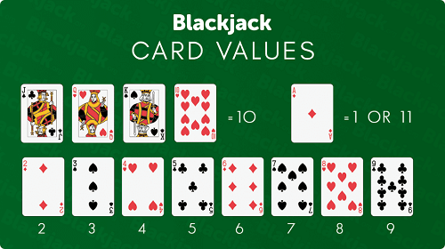Free Online Blackjack Card Values