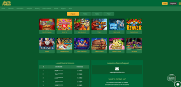 Ace Pokies Casino Games