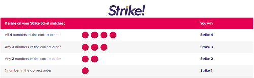 Strike Lotto Payouts