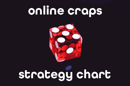 Basic Craps Strategy for Beginners