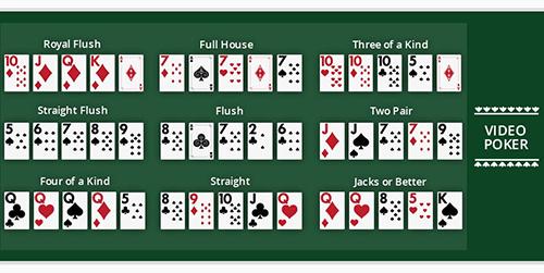 Video Poker Pembayaran Rendah vs Pembayaran Penuh